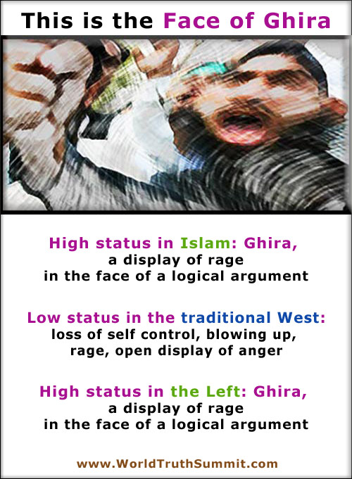 ghira - islamic rage, Left rage, politically correct rage, narcissistic rage